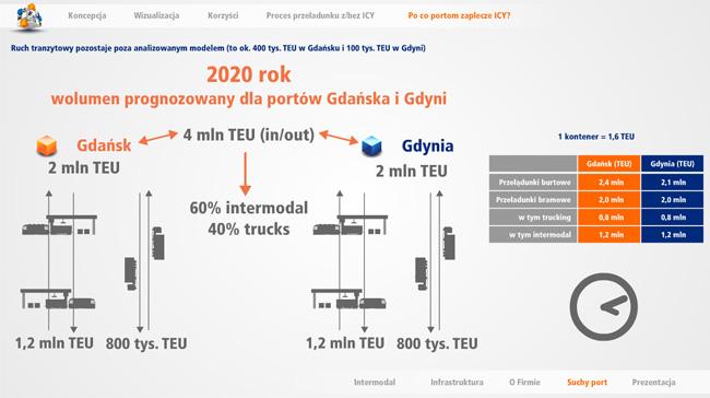 prezentacja_flash3